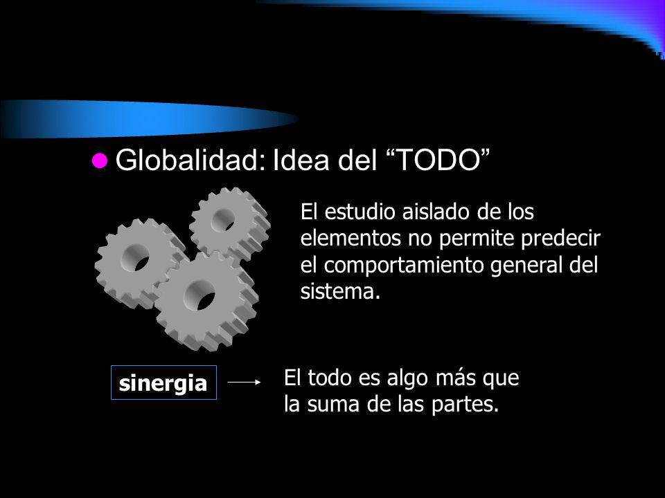 Globalidad: Idea del TODO