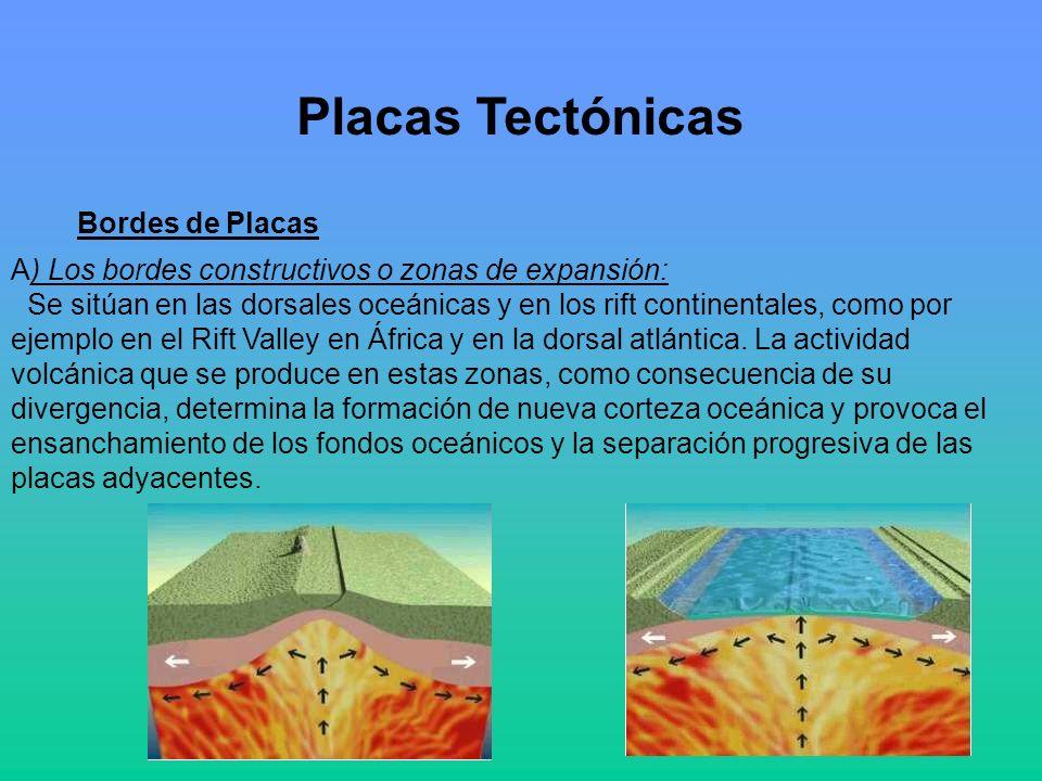 Placas Tectónicas Bordes de Placas