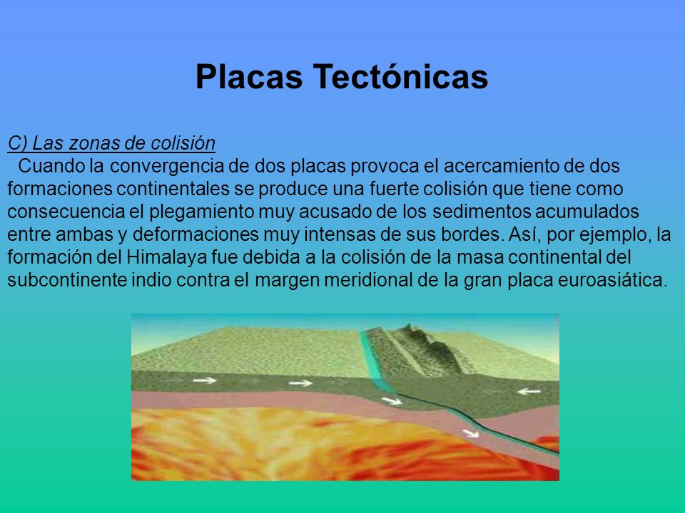 Placas Tectónicas C) Las zonas de colisión