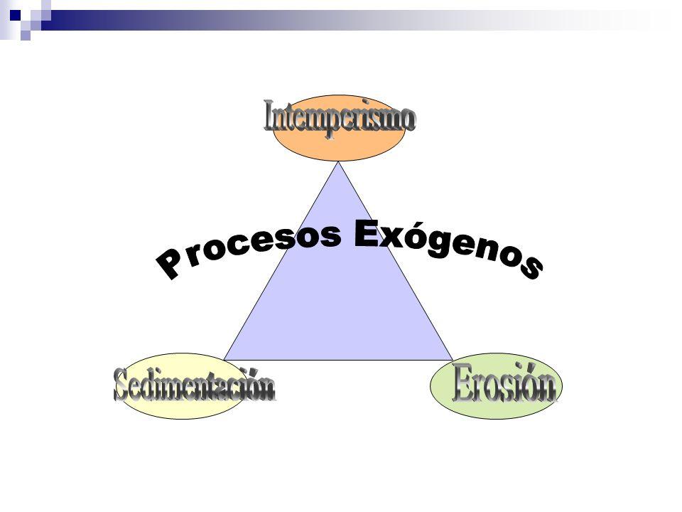 Intemperismo Procesos Exógenos Erosión Sedimentación Erosión
