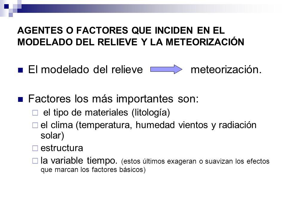 El modelado del relieve meteorización.