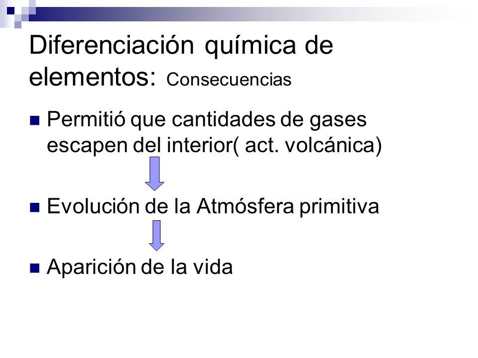 Diferenciación química de elementos: Consecuencias