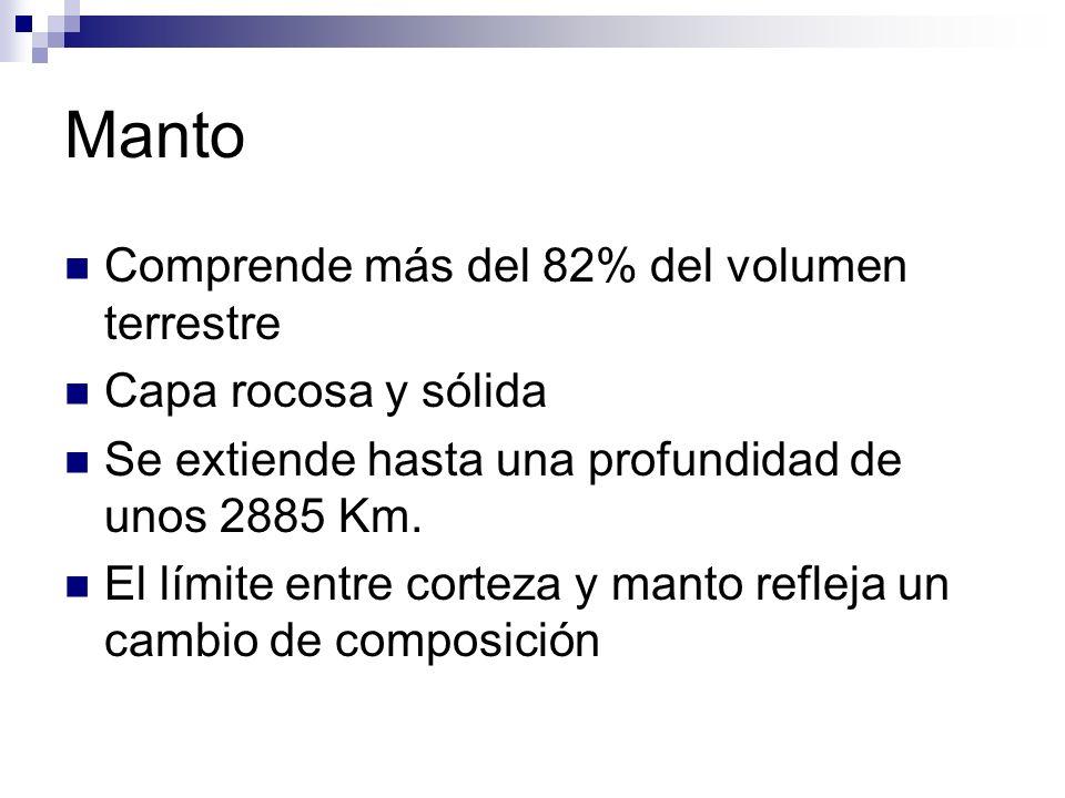 Manto Comprende más del 82% del volumen terrestre Capa rocosa y sólida