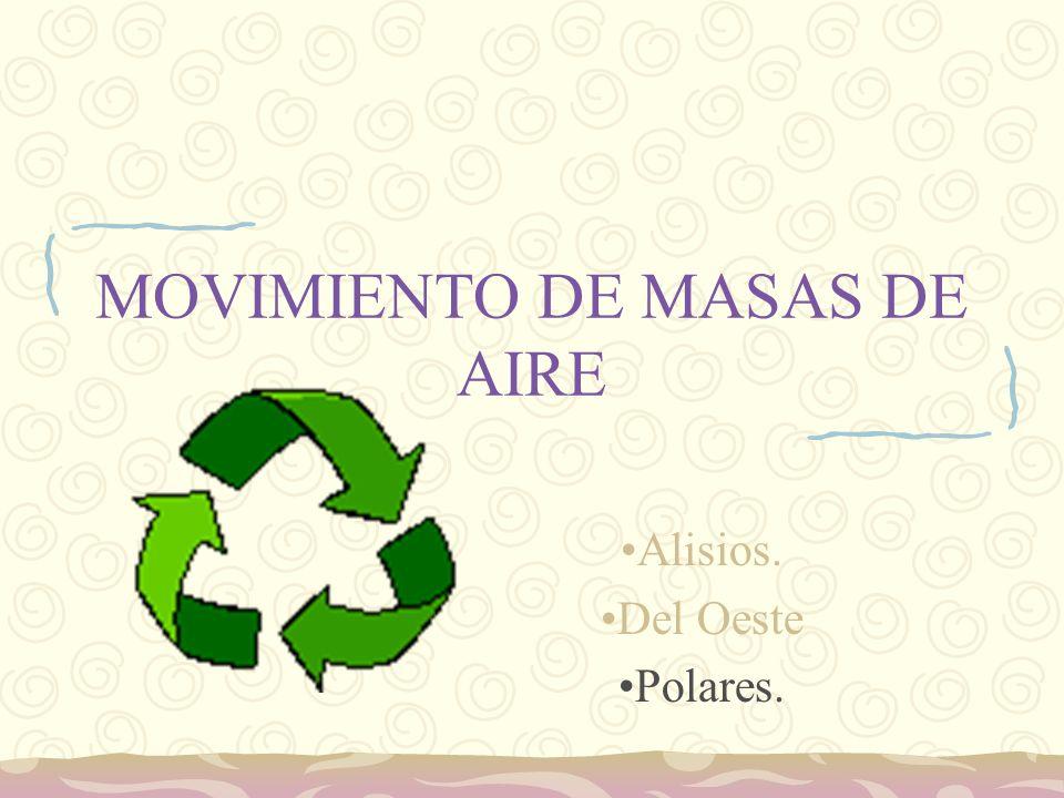 MOVIMIENTO DE MASAS DE AIRE