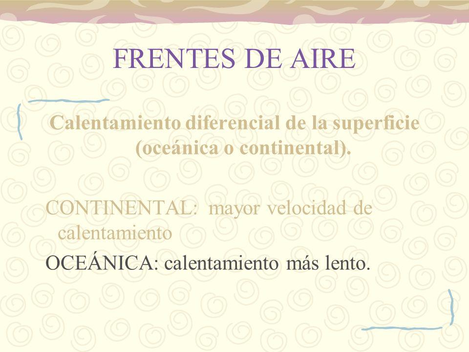 Calentamiento diferencial de la superficie (oceánica o continental).
