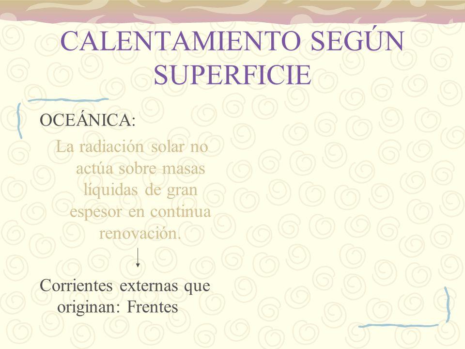 CALENTAMIENTO SEGÚN SUPERFICIE
