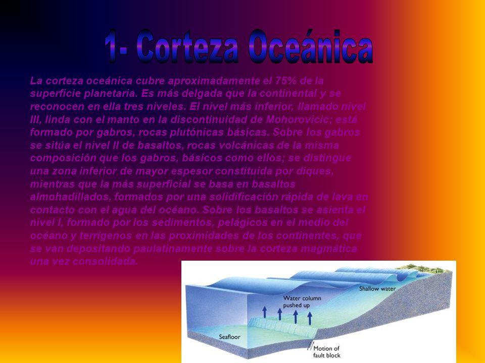 1- Corteza Oceánica