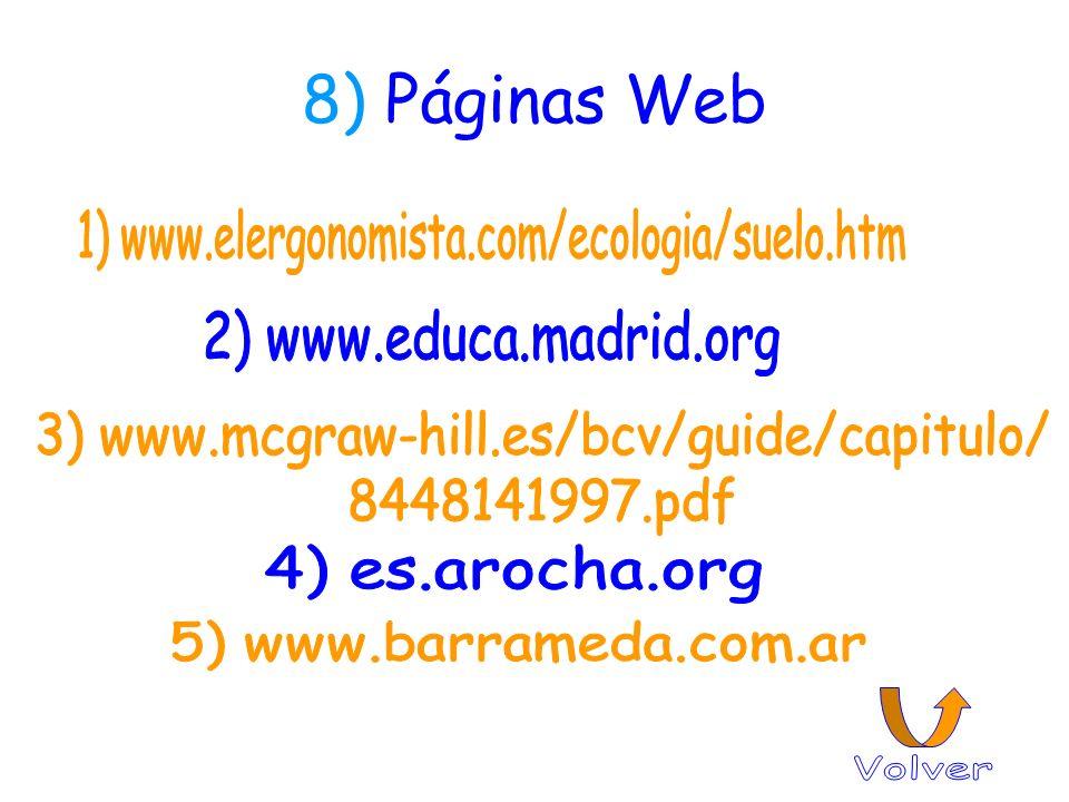 8) Páginas Web 1) www.elergonomista.com/ecologia/suelo.htm