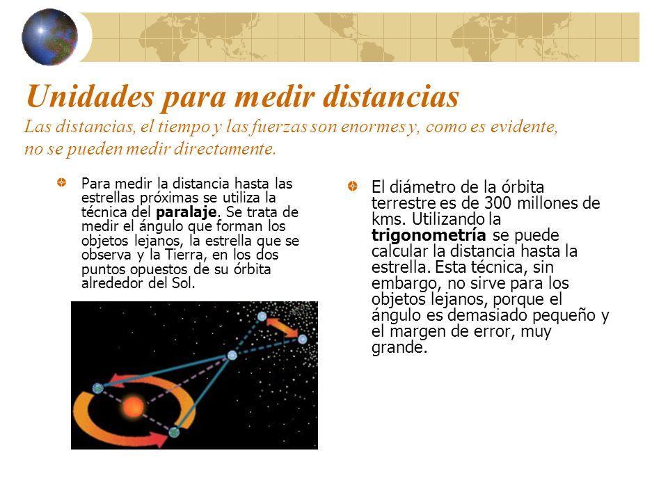 Unidades para medir distancias Las distancias, el tiempo y las fuerzas son enormes y, como es evidente, no se pueden medir directamente.