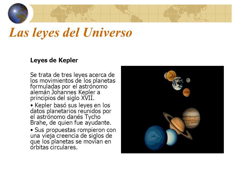 Las leyes del Universo Leyes de Kepler