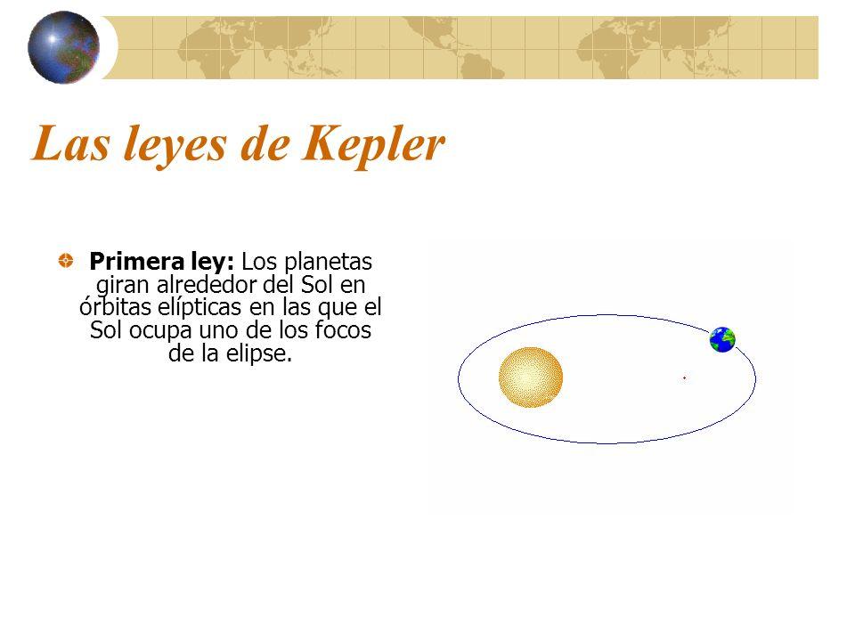 Las leyes de KeplerPrimera ley: Los planetas giran alrededor del Sol en órbitas elípticas en las que el Sol ocupa uno de los focos de la elipse.