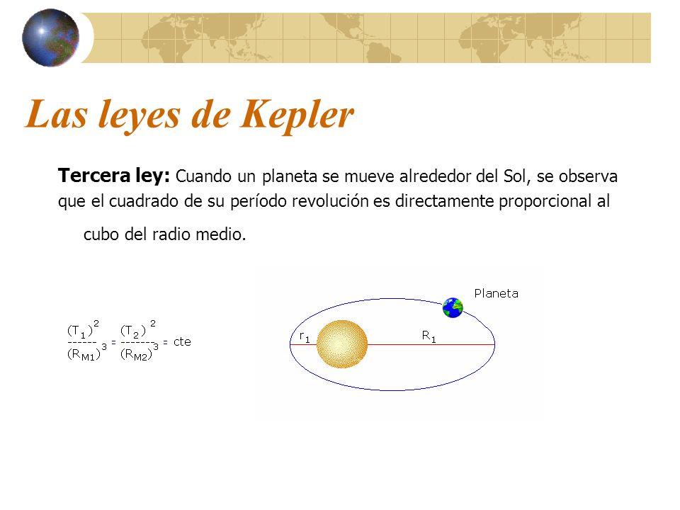 Las leyes de KeplerTercera ley: Cuando un planeta se mueve alrededor del Sol, se observa.