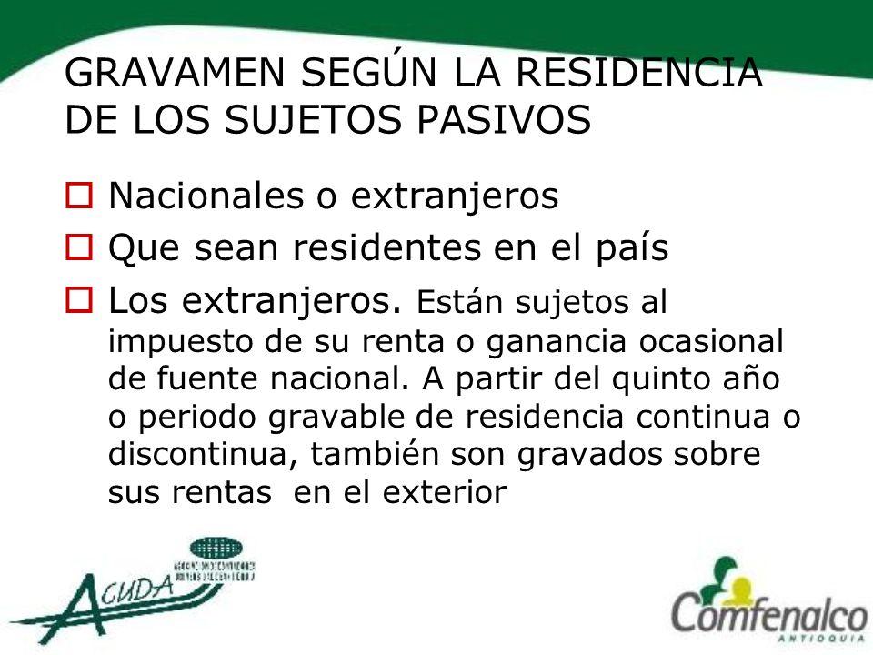 GRAVAMEN SEGÚN LA RESIDENCIA DE LOS SUJETOS PASIVOS