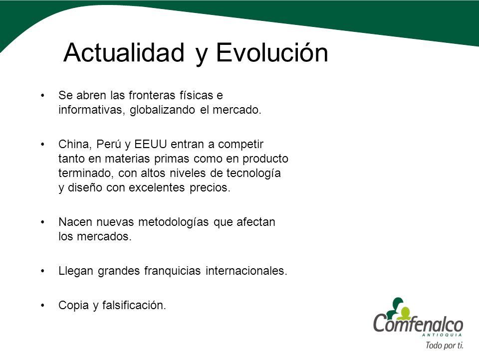 Actualidad y Evolución