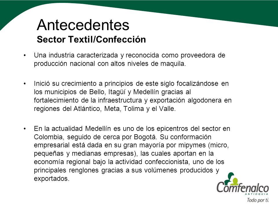 Antecedentes Sector Textil/Confección
