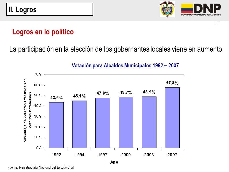 Fuente: Registraduría Nacional del Estado Civil