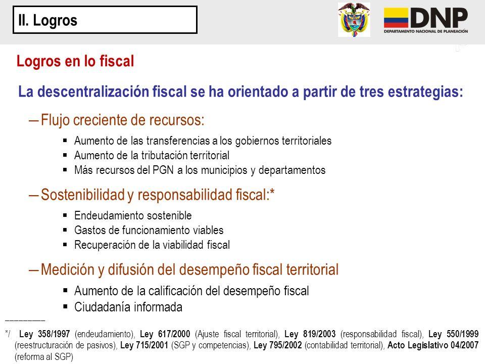 II. Logros Logros en lo fiscal. La descentralización fiscal se ha orientado a partir de tres estrategias: