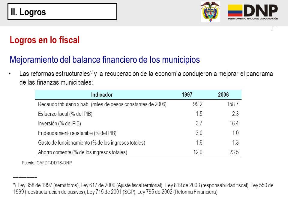 Mejoramiento del balance financiero de los municipios