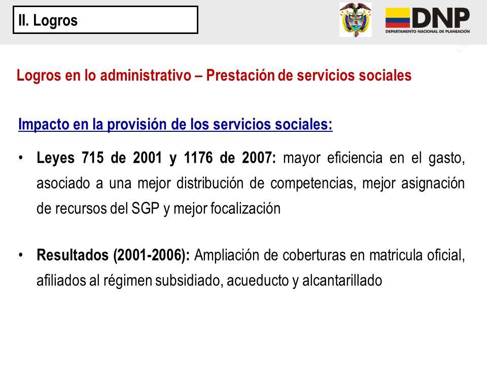 II. Logros Logros en lo administrativo – Prestación de servicios sociales. Impacto en la provisión de los servicios sociales: