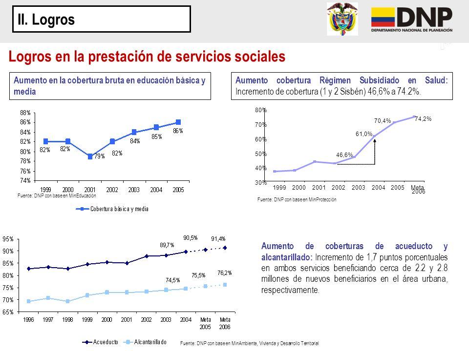 Logros en la prestación de servicios sociales