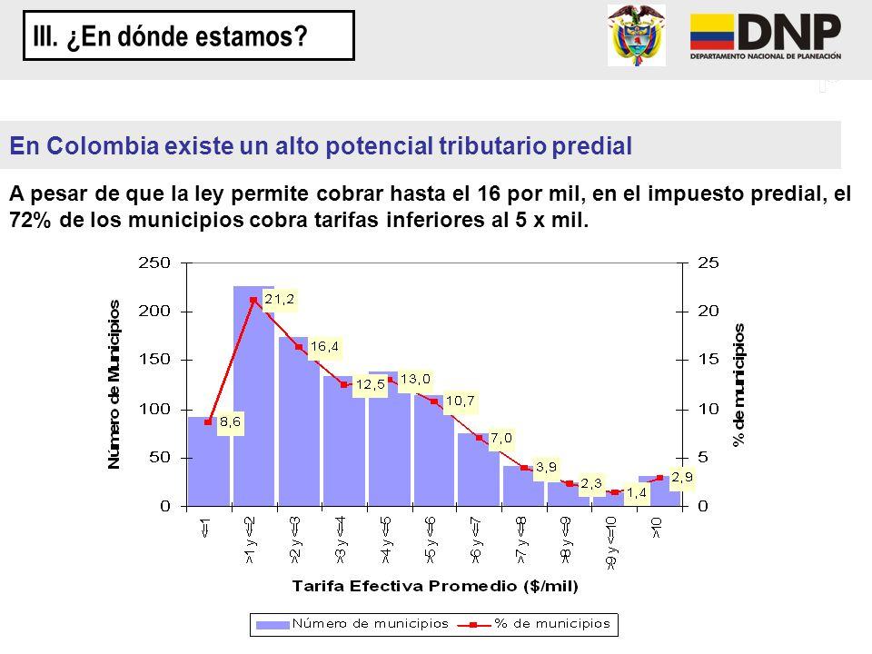 III. ¿En dónde estamos En Colombia existe un alto potencial tributario predial.