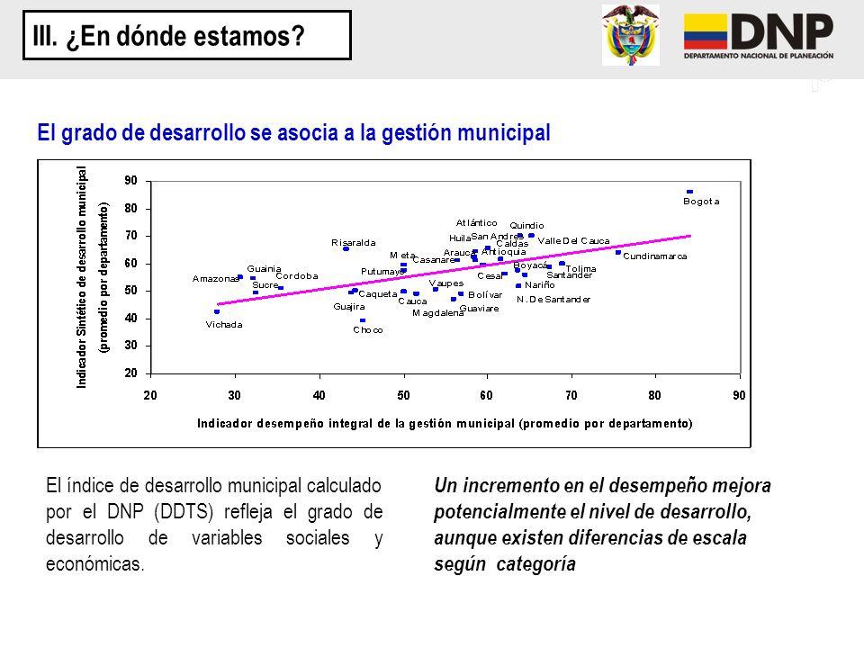 El grado de desarrollo se asocia a la gestión municipal