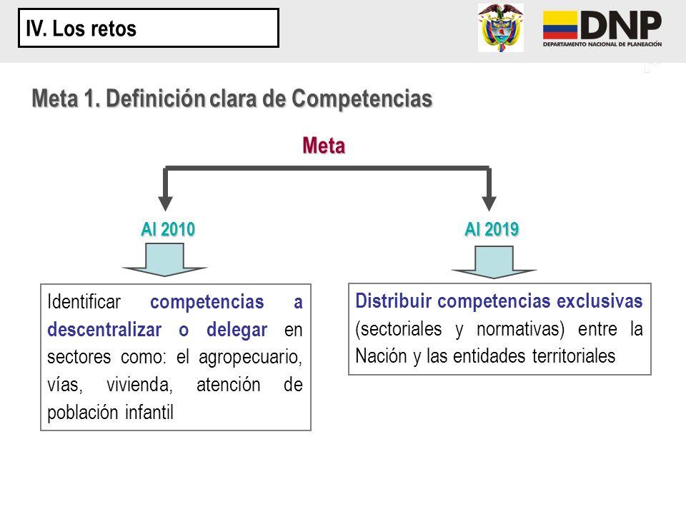 Meta 1. Definición clara de Competencias