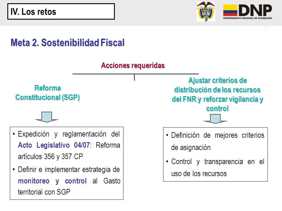 Reforma Constitucional (SGP)