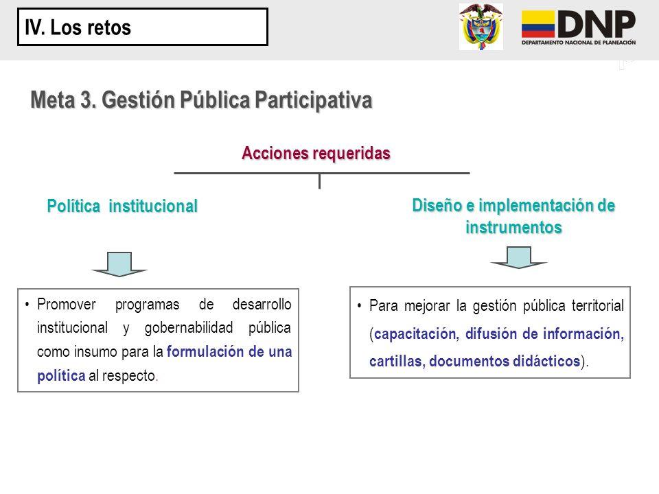 Política institucional Diseño e implementación de instrumentos