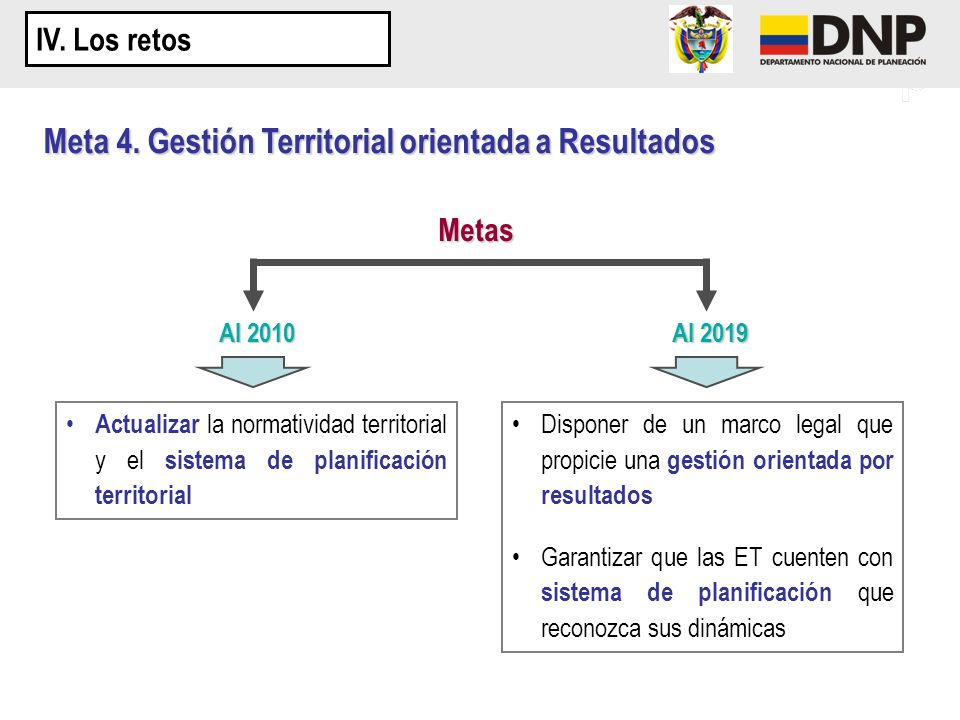 Meta 4. Gestión Territorial orientada a Resultados