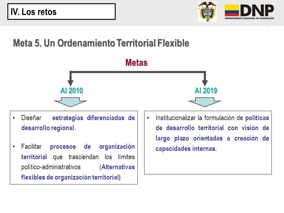 Meta 5. Un Ordenamiento Territorial Flexible