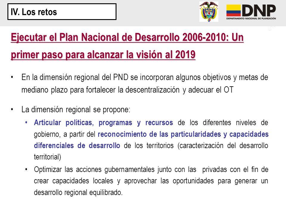 IV. Los retos Ejecutar el Plan Nacional de Desarrollo 2006-2010: Un primer paso para alcanzar la visión al 2019.