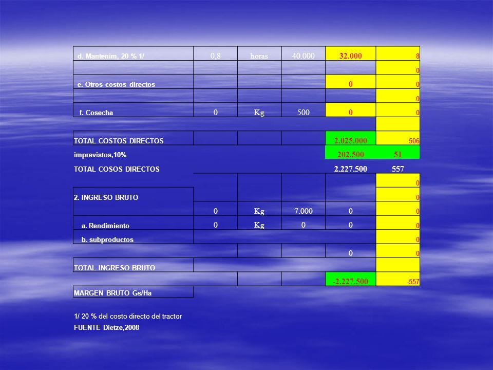 d. Mantenim, 20 % 1/ 0,8. horas. 40.000. 32.000. 8. e. Otros costos directos. f. Cosecha. Kg.