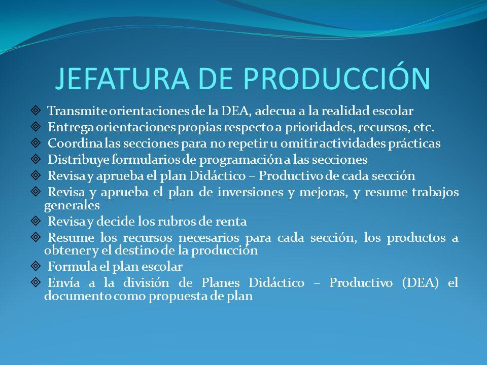JEFATURA DE PRODUCCIÓN