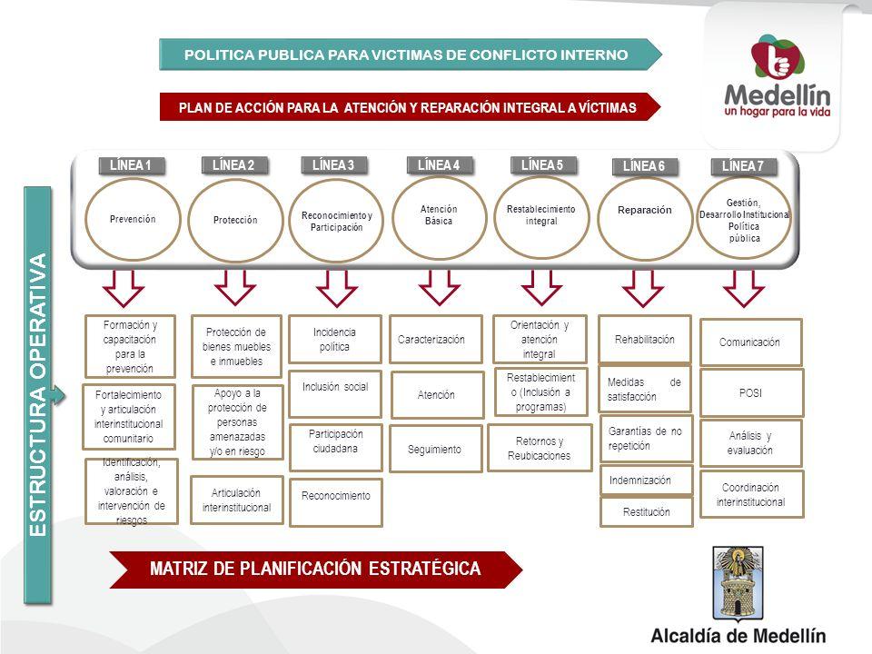 ESTRUCTURA OPERATIVA MATRIZ DE PLANIFICACIÓN ESTRATÉGICA