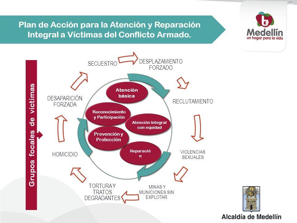 Plan de Acción para la Atención y Reparación Integral a Víctimas del Conflicto Armado.