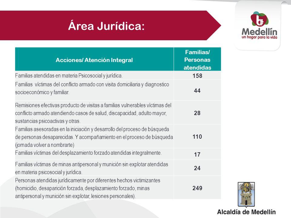 Área Jurídica: Familias/ Personas atendidas