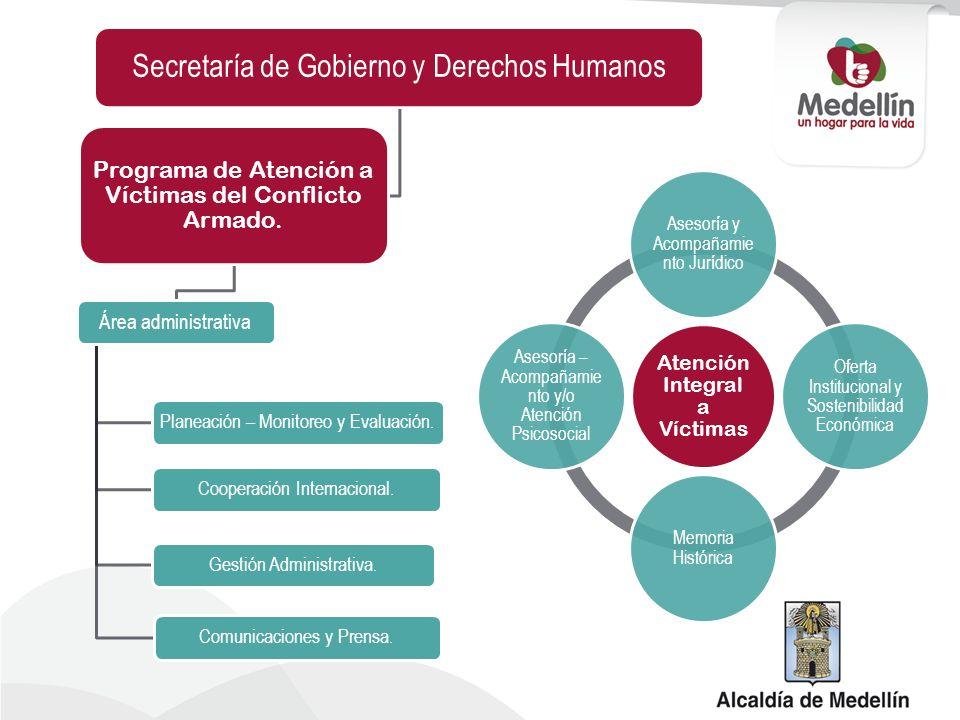 Secretaría de Gobierno y Derechos Humanos