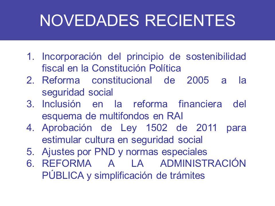 NOVEDADES RECIENTES Incorporación del principio de sostenibilidad fiscal en la Constitución Política.