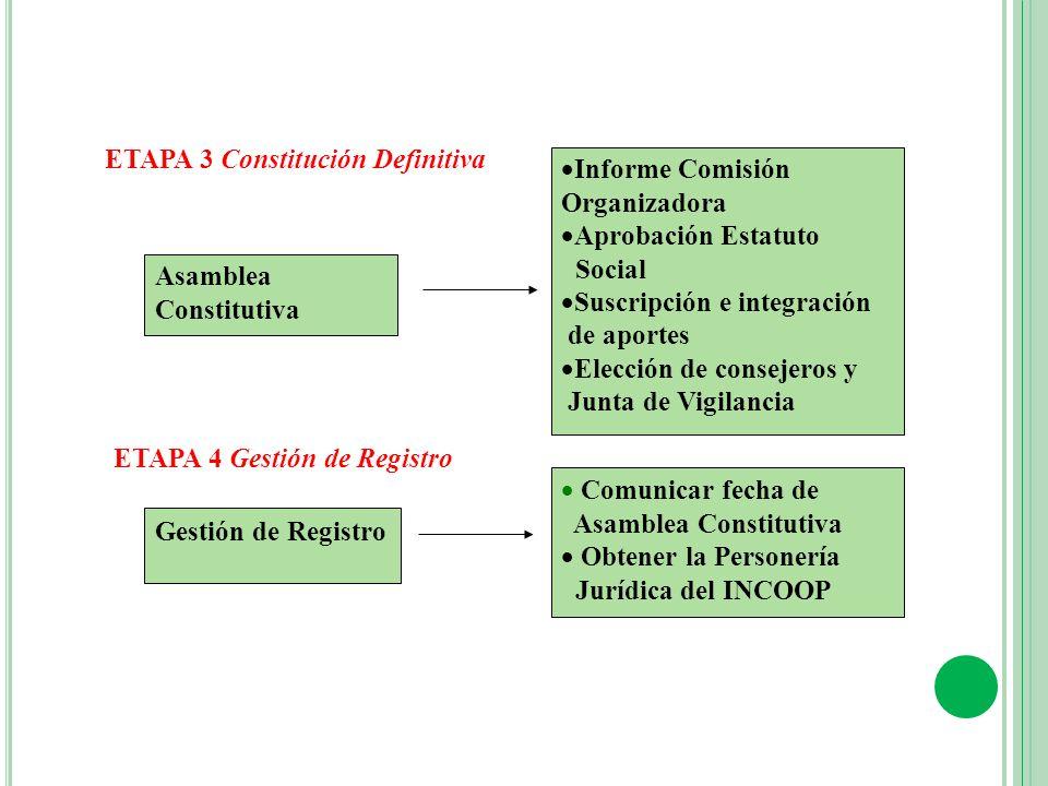 ETAPA 3 Constitución Definitiva