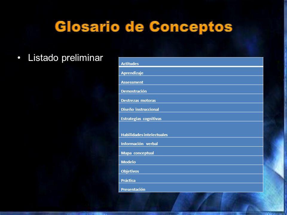 Glosario de Conceptos Listado preliminar Actitudes Aprendizaje