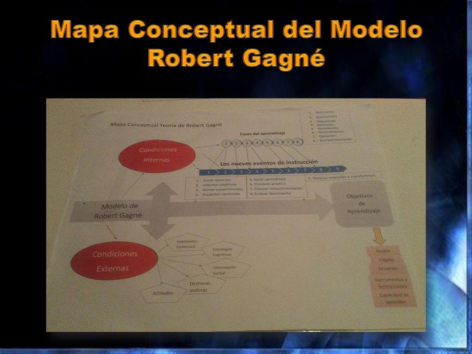 Mapa Conceptual del Modelo Robert Gagné
