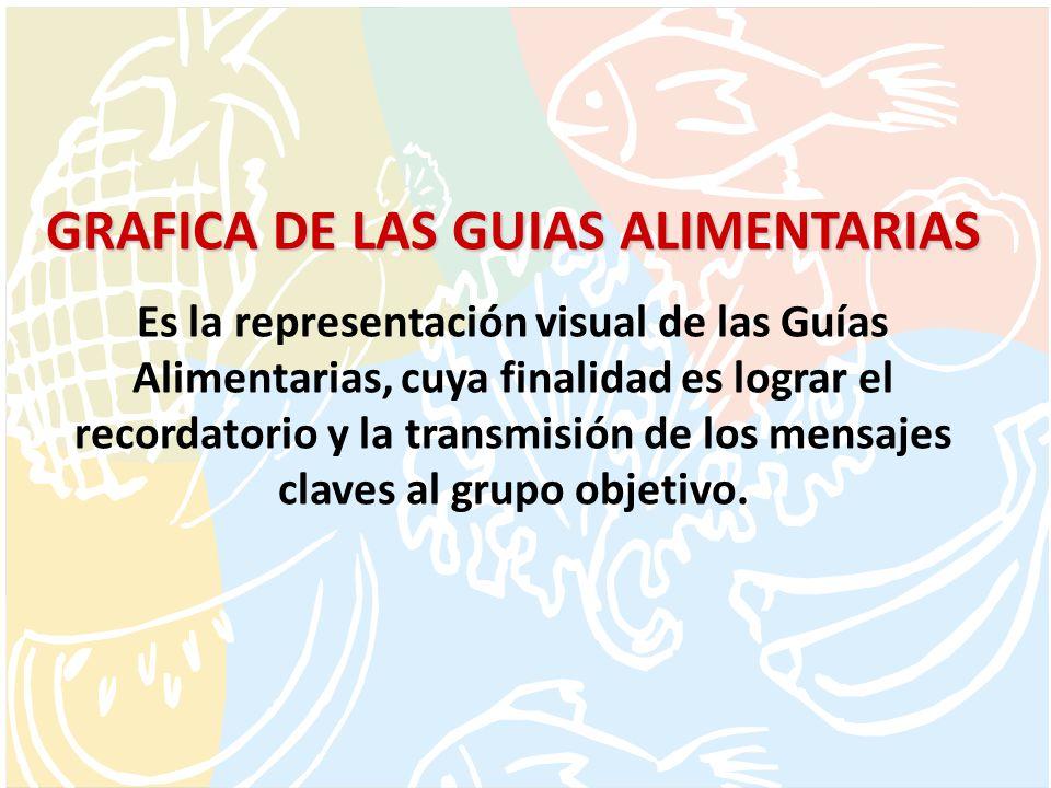 GRAFICA DE LAS GUIAS ALIMENTARIAS