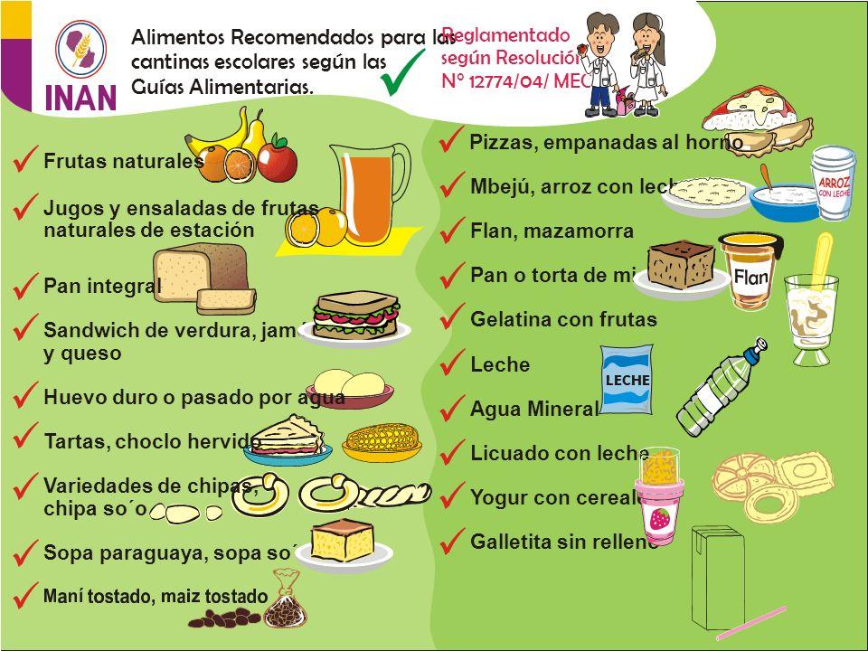 Alimentos Recomendados para las cantinas escolares según las