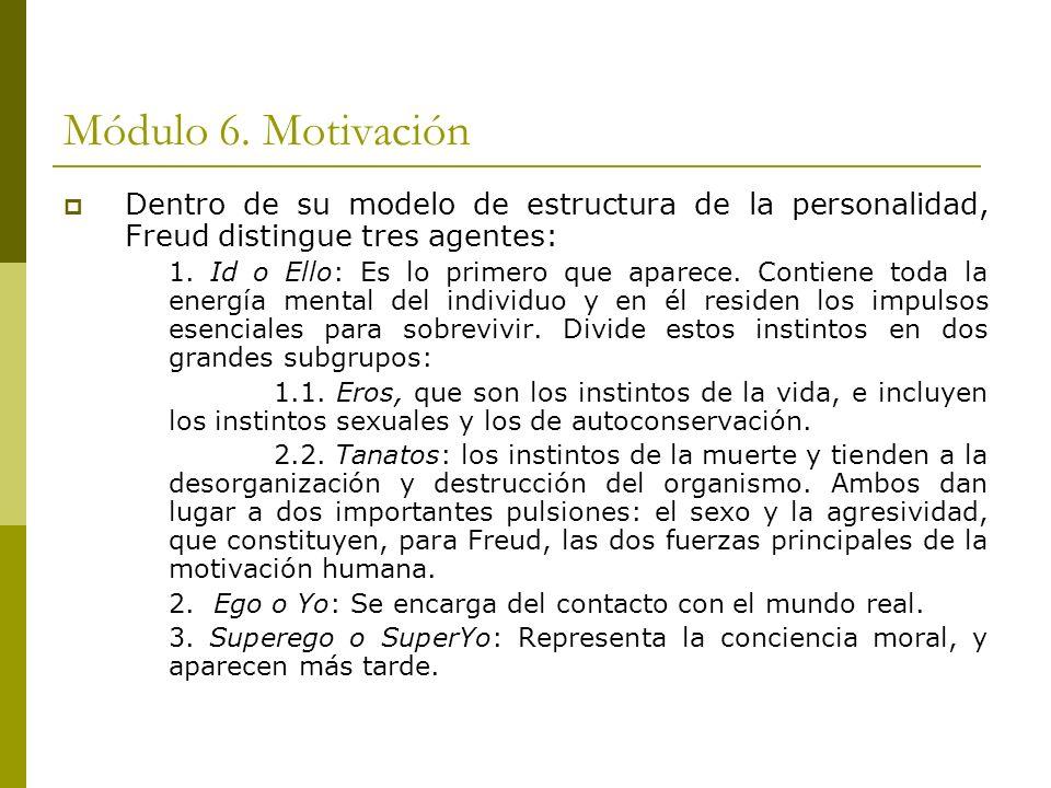 Módulo 6. Motivación Dentro de su modelo de estructura de la personalidad, Freud distingue tres agentes: