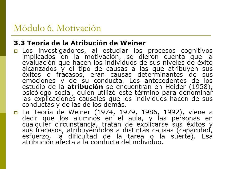 Módulo 6. Motivación 3.3 Teoría de la Atribución de Weiner