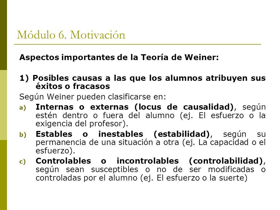 Módulo 6. Motivación Aspectos importantes de la Teoría de Weiner:
