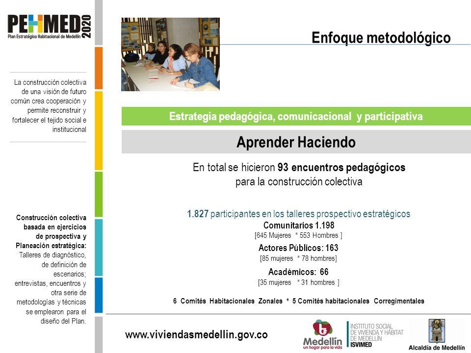 Estrategia pedagógica, comunicacional y participativa