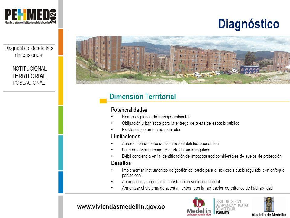 Diagnóstico Dimensión Territorial TERRITORIAL INSTITUCIONAL