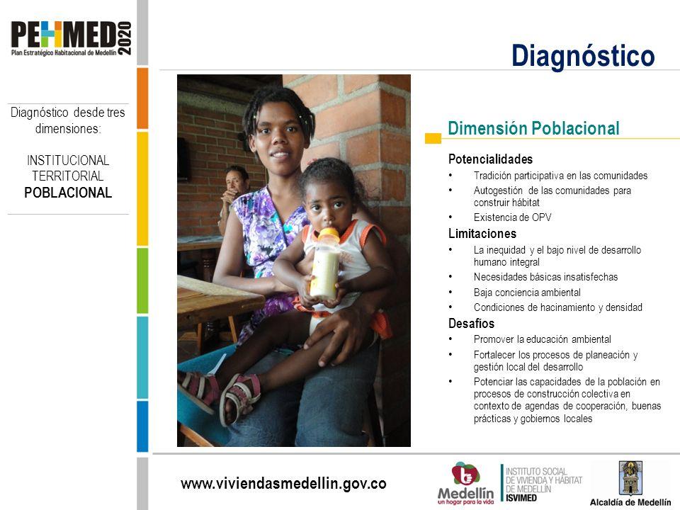 Diagnóstico Dimensión Poblacional POBLACIONAL ___________________